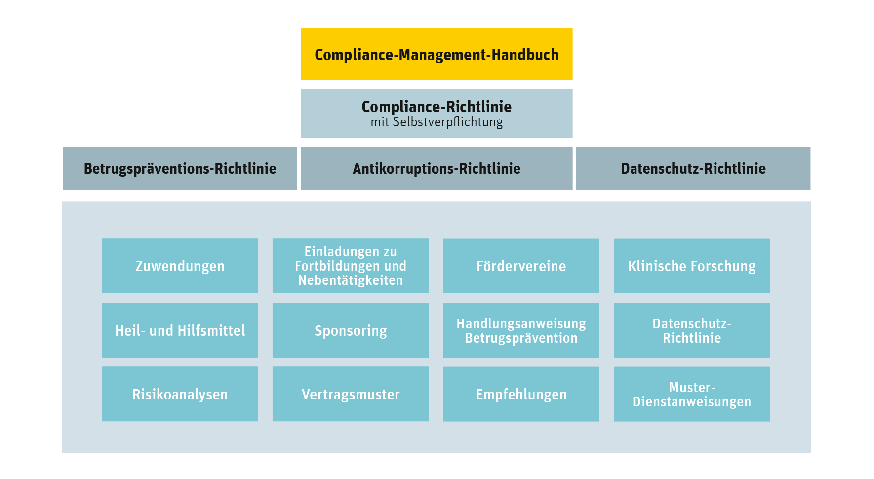Export Compliance Richtlinie Pdf Free Download